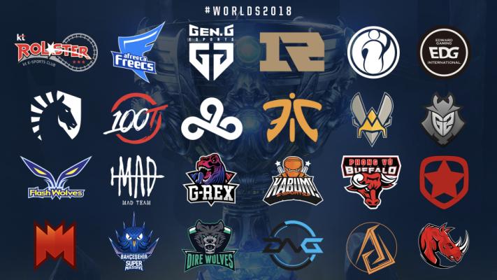 The Championship Lol Esports 2018