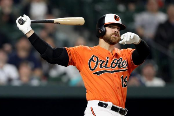 Orioles' Chris Davis, with 0-for-47 slump breaks MLB record for ineffectiveness at the plate